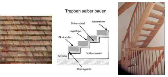 fassadensanierung kellersanierung flachdachsanierung wasserschadensanierung brandsanierung. Black Bedroom Furniture Sets. Home Design Ideas