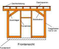 gartenhaus gartenh user bauplan gartenhaus fundament. Black Bedroom Furniture Sets. Home Design Ideas