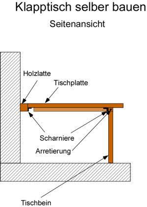 Klapptisch wand scharnier  Klapptisch selber bauen: Bauanleitung mit Bauplan