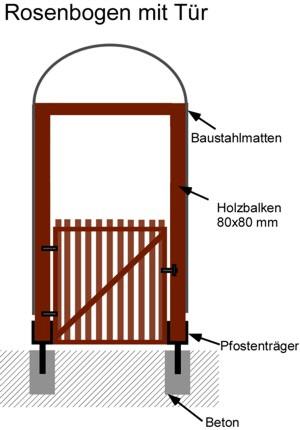 Rosenbogen mit Tür selber bauen Anleitung Bauplan