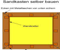den richtigen sand f rr den sandkasten ausw hlen. Black Bedroom Furniture Sets. Home Design Ideas
