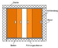 schrankt ren selber bauen aus holz und plexiglas. Black Bedroom Furniture Sets. Home Design Ideas