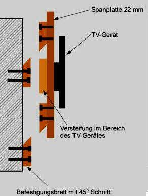 TV Wand selber bauen