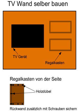 tv wand selber bauen anleitung. Black Bedroom Furniture Sets. Home Design Ideas