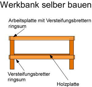 werkbank selber bauen anleitung. Black Bedroom Furniture Sets. Home Design Ideas
