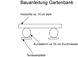 bauanleitung holzbank bauplan anleitung gartenbank, Garten und Bauen