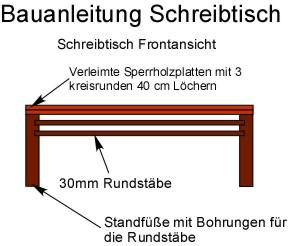 Bauanleitung Schreibtisch Frontansicht
