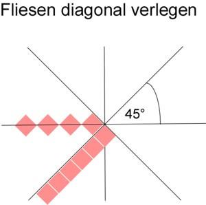 Fliesen Diagonal Verlegen Anleitung - Wie verlege ich bodenfliesen