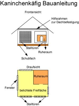 kaninchenk fig bauanleitung bauplan selber bauen. Black Bedroom Furniture Sets. Home Design Ideas
