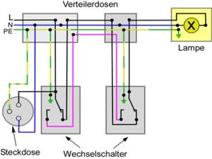 Wechselschaltung mit Steckdosen
