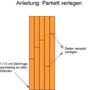 Anleitung Parkett verlegen