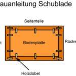 Bauanleitung Schublade: Dübelschema