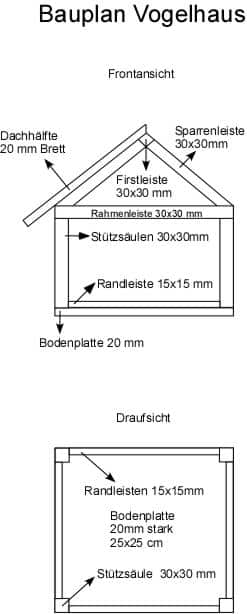 Bauplan Vogelfutterhaus Bauanleitung selber bauen