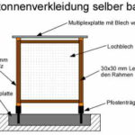 komposter bauanleitung bauplan frag den. Black Bedroom Furniture Sets. Home Design Ideas