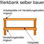 Werkbank selber bauen: Bauplan, Seitenansicht