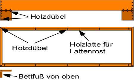 Weinregal selber bauen anleitung gallery of paletten sideboard bauen with weinregal selber - Weinregal europalette anleitung ...