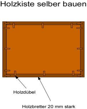 Bauanleitung: Holzkiste mit Dübeln bauen