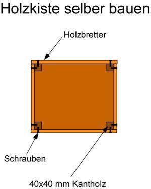 Bauplan: Holzkiste selber bauen