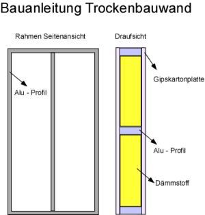 trockenbau decke anleitung affordable image with trockenbau decke anleitung fabulous lupesmall. Black Bedroom Furniture Sets. Home Design Ideas