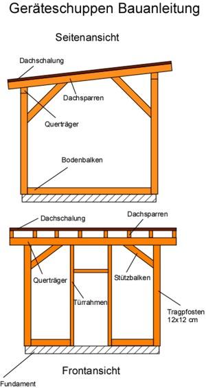 ger teschuppen bauanleitung mit bauplan. Black Bedroom Furniture Sets. Home Design Ideas