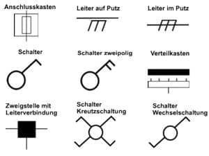 Elektroinstallation Symbole und Legende