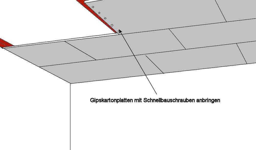Gipskartonplatten mit Schnellbauschrauben anbringen