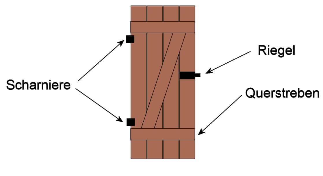 Tür für den Geräteschuppen bauen