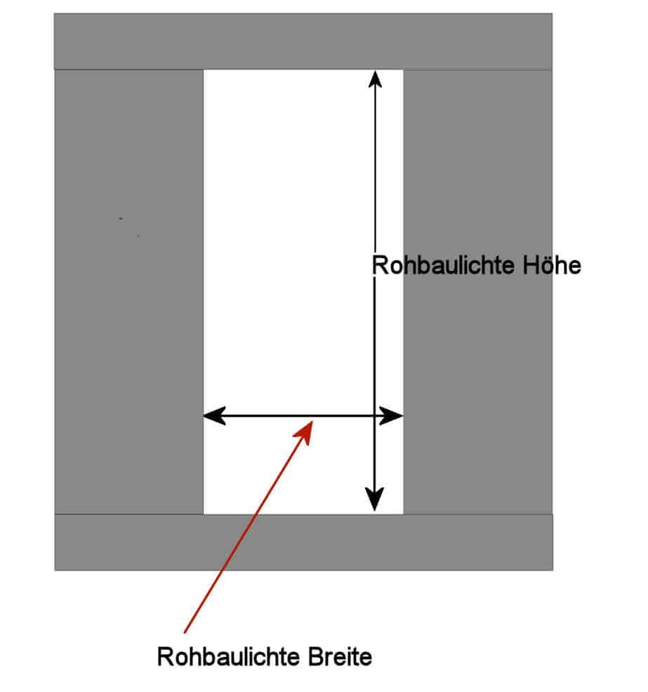 Rohaumaße Türen: Die Maueröffnung richtig messen