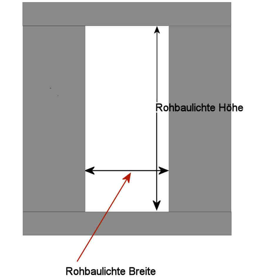Türzarge einbauen: Die Maueröffnung ausmessen