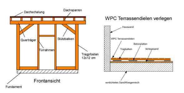 Wintergarten Balkon Terrasse
