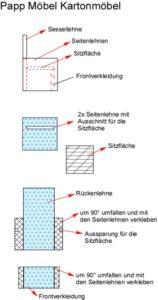 Anleitung: Papp Möbel Kartonmöbel