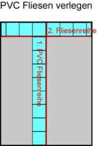 Anleitung: PVC Fliesen verlegen