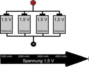 Spannung bei einer Parallelschaltung berechnen