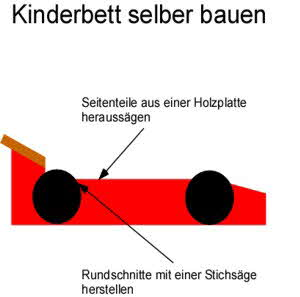 Bauanleitung: Ein Auto – Kinderbett bauen