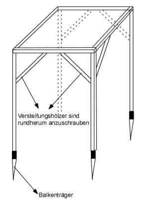 Bauanleitung Baumhaus Bauplan Stelzenhaus zum selber bauen
