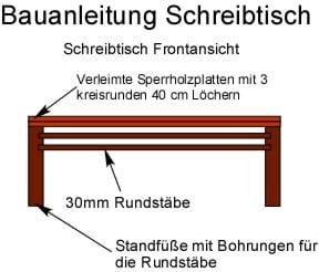 Bauanleitung Schreibtisch Bauen Frag Den Heimwerkercom