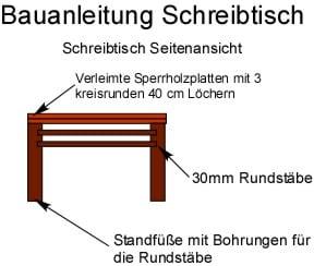 Bauanleitung Schreibtisch bauen