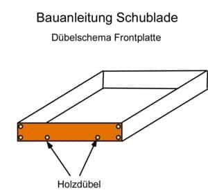 Bauanleitung Schublade: Dübelschema für Frontplatte