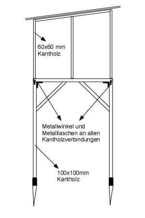 Bauanleitung Stelzenhaus