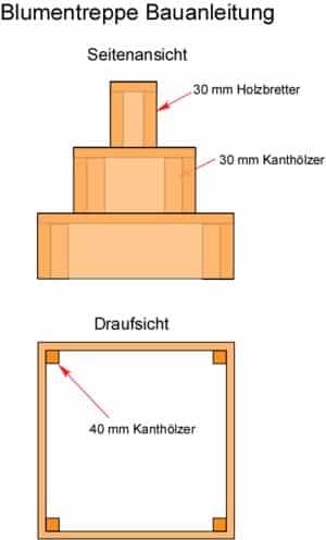 Blumentreppe Bauanleitung Holz