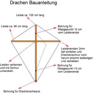 Anleitung: Drachen Bauanleitung kostenlos