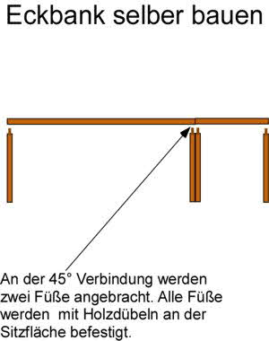 Eckbank Selbstbau: Befestigung der Füße mit Holzdübeln