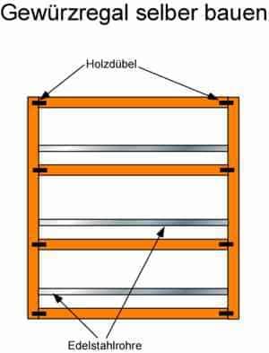 Anleitung: Ein Gewürzregal selber bauen
