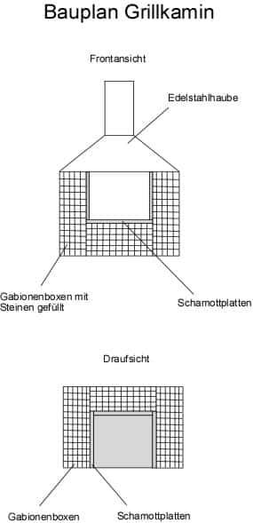 Grillkamin selber bauen mit Bauplan