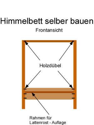 Anleitung: Ein Himmelbett selber bauen - Frag-den-heimwerker.com