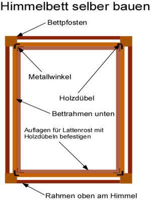 Anleitung: Ein Himmelbett selber bauen