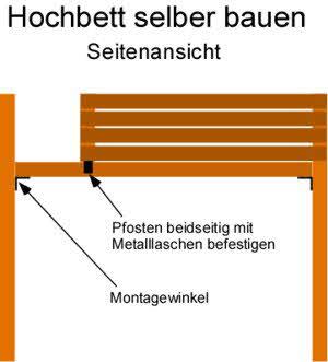 Anleitung: Ein Hochbett bauen