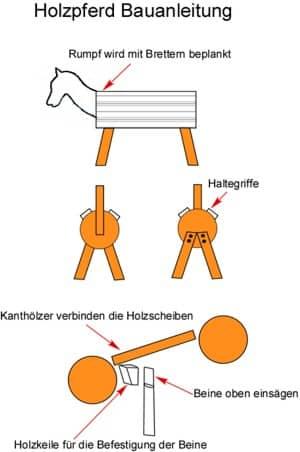 Holzpferd Bauanleitung