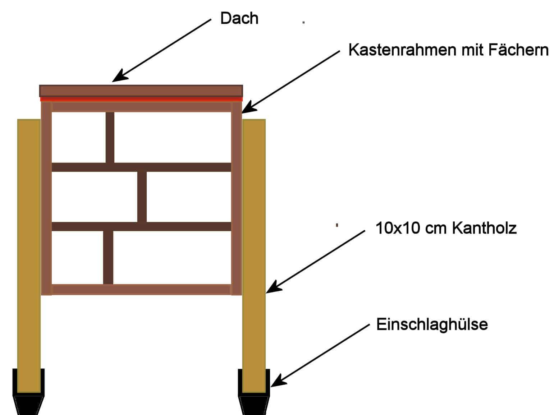 Insektenhotel selber bauen: Bauplan