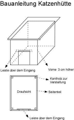 Katzenhütte Katzenhaus selber bauen